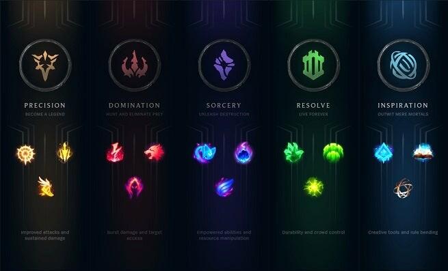 league-of-legends-runes-1023041.jpg